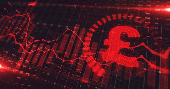Trading trends and economic statistics.