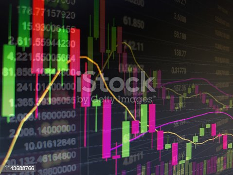 Stock market trading graph with indicators, business candles and price quotes. Blurred forex trading diagram and finance chart on monitor.
