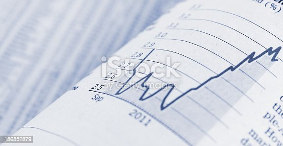 istock Stock Markets 186852879