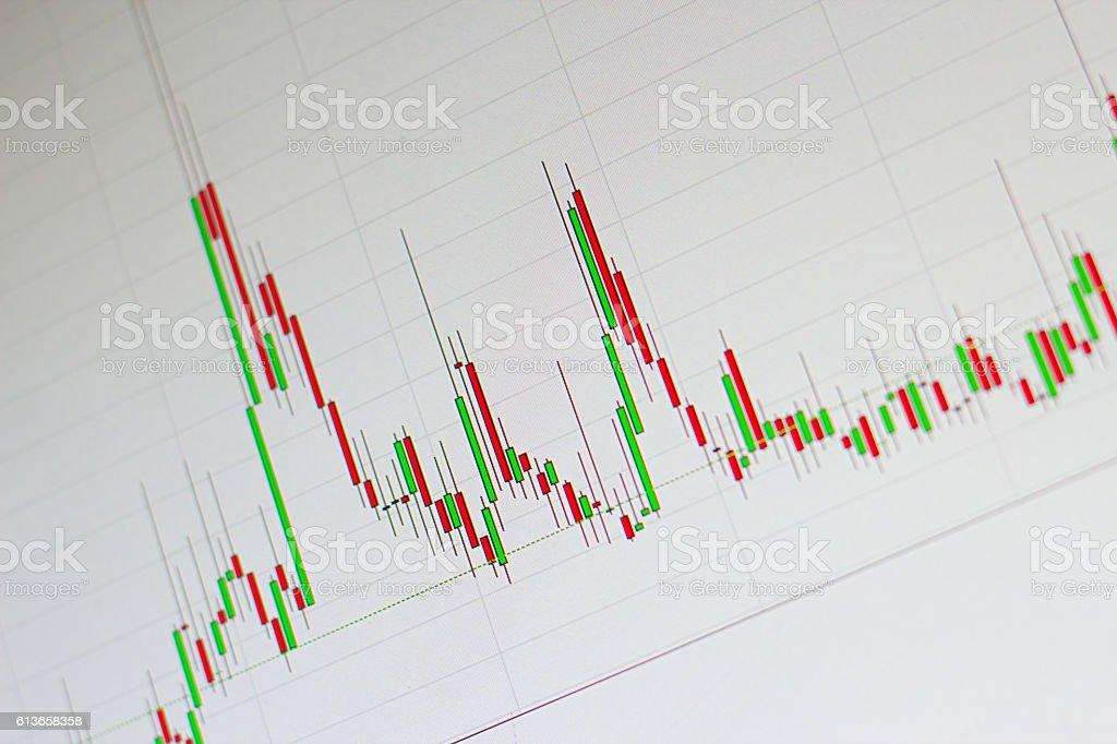Stock quote chart stock photo