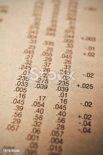 istock Stock report 187878556
