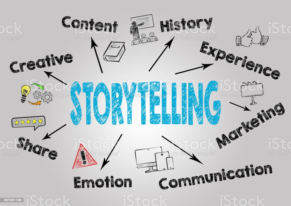 Storytelling Concept. Chart with keywords and icons on gray background stock photo