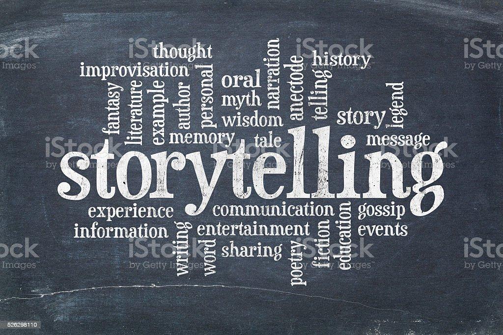 storytelling  word cloud stock photo