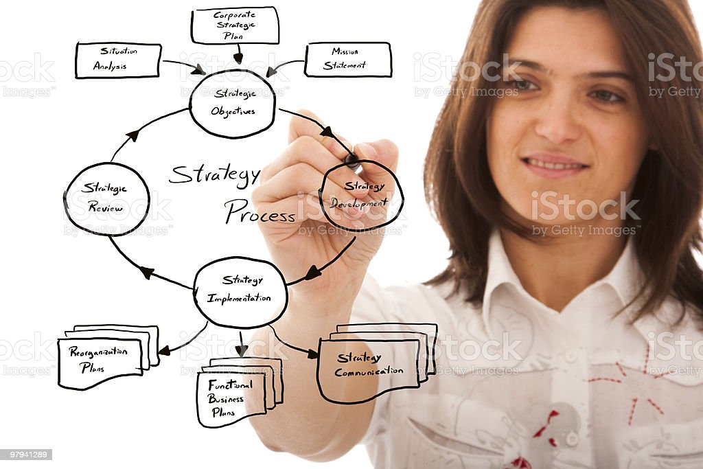 strategic business plan royalty-free stock photo