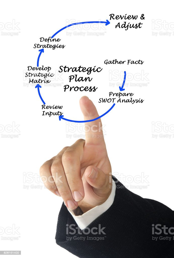 Strategic Plan Process stock photo