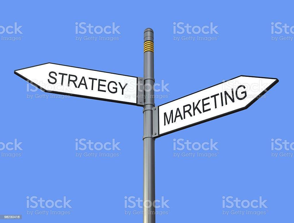 전략 및 마케팅 팻말-판매후 royalty-free 스톡 사진