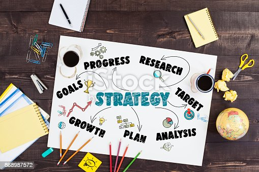 625727674 istock photo Strategy Business Concept 868987572