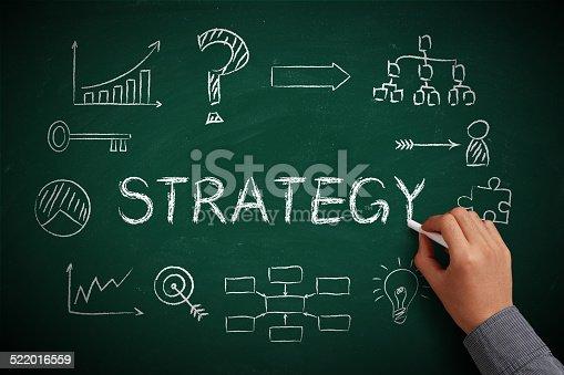 939898780istockphoto Strategy Chalkboard 522016559