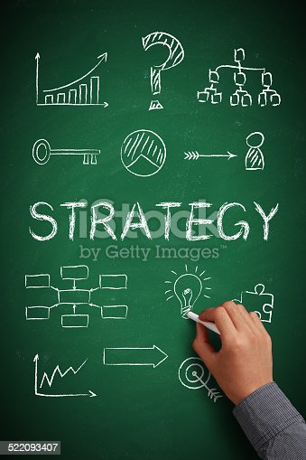 939898780istockphoto Strategy Chalkboard 522093407