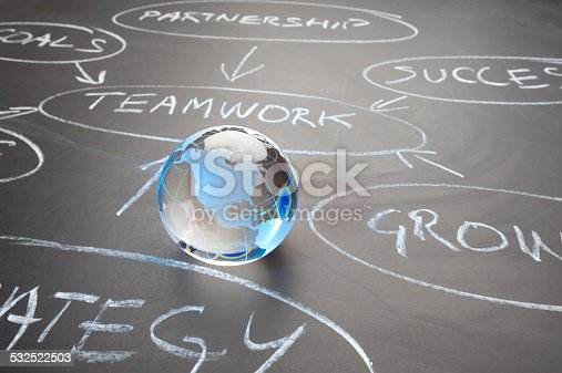 istock Strategy concept with globe. 532522503