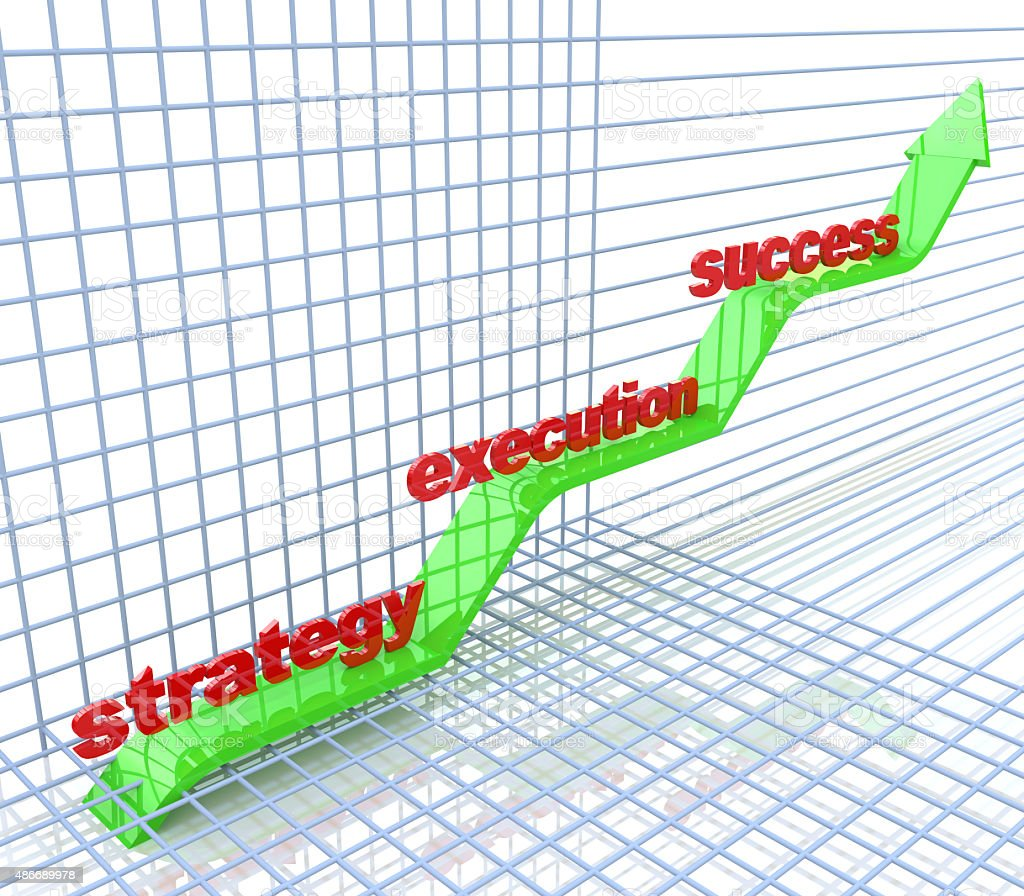 Strategy, execution, success - text in 3d arrows, business stock photo