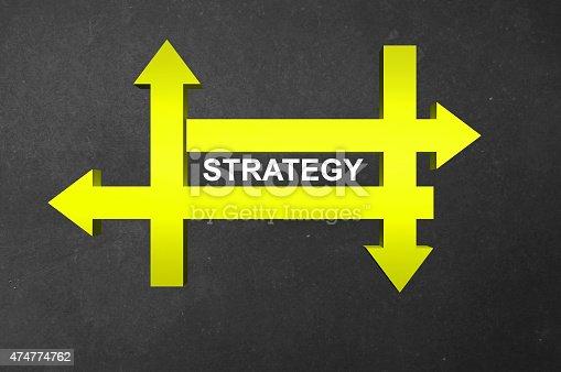 istock Strategy 474774762