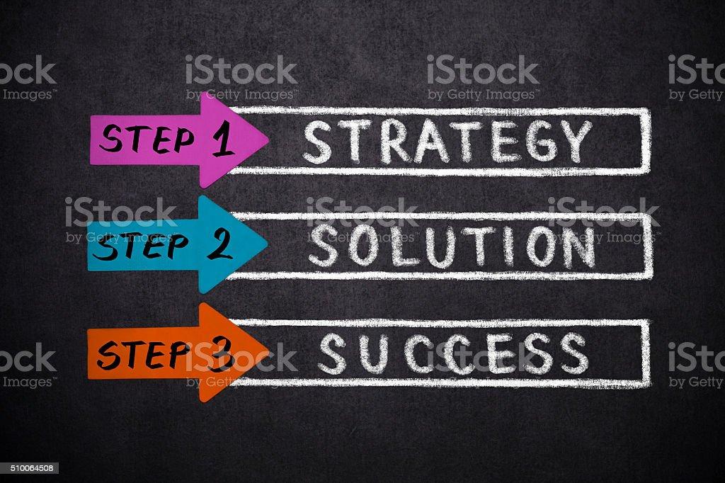 Estratégia, solução e sucesso - foto de acervo