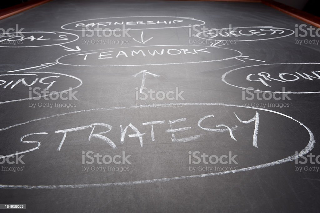 Strategy written on a black chalkboard royalty-free stock photo