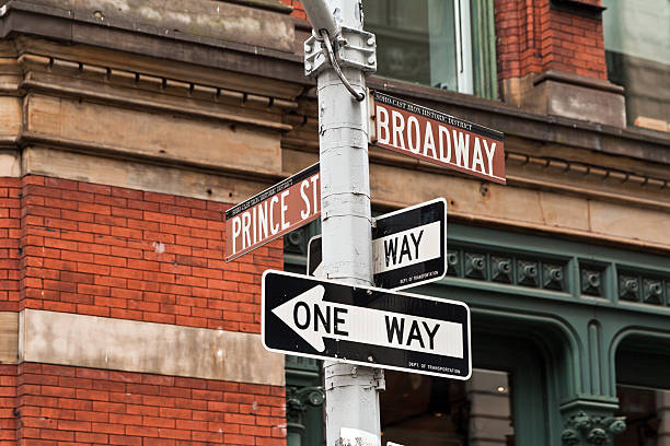 Street signs in New York, USA Street signs in Soho, New York, USA. soho new york stock pictures, royalty-free photos & images