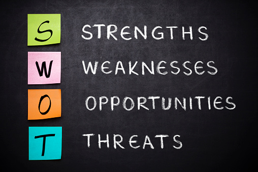 istock strength, weakness, opportunity, and threat 466649294