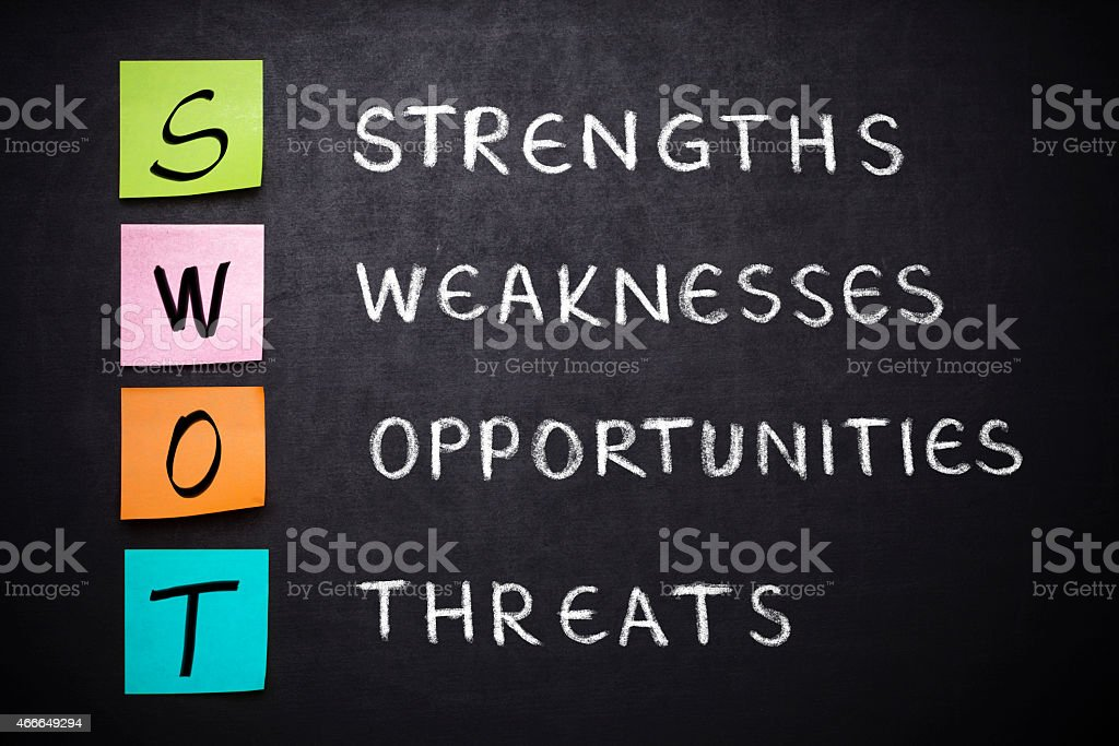 strength, weakness, opportunity, and threat stock photo