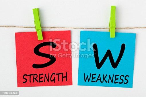 istock Strength Weaknesses Concept 956060506