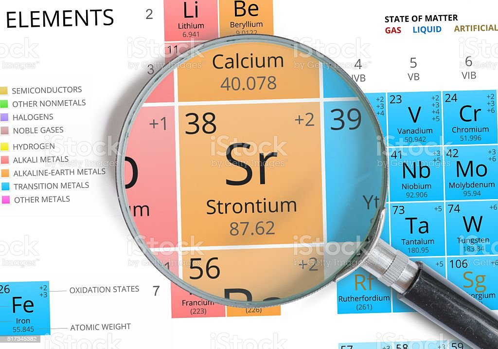 Strontium Symbol Sr Element Of The Periodic Table Zoomed Stock Photo