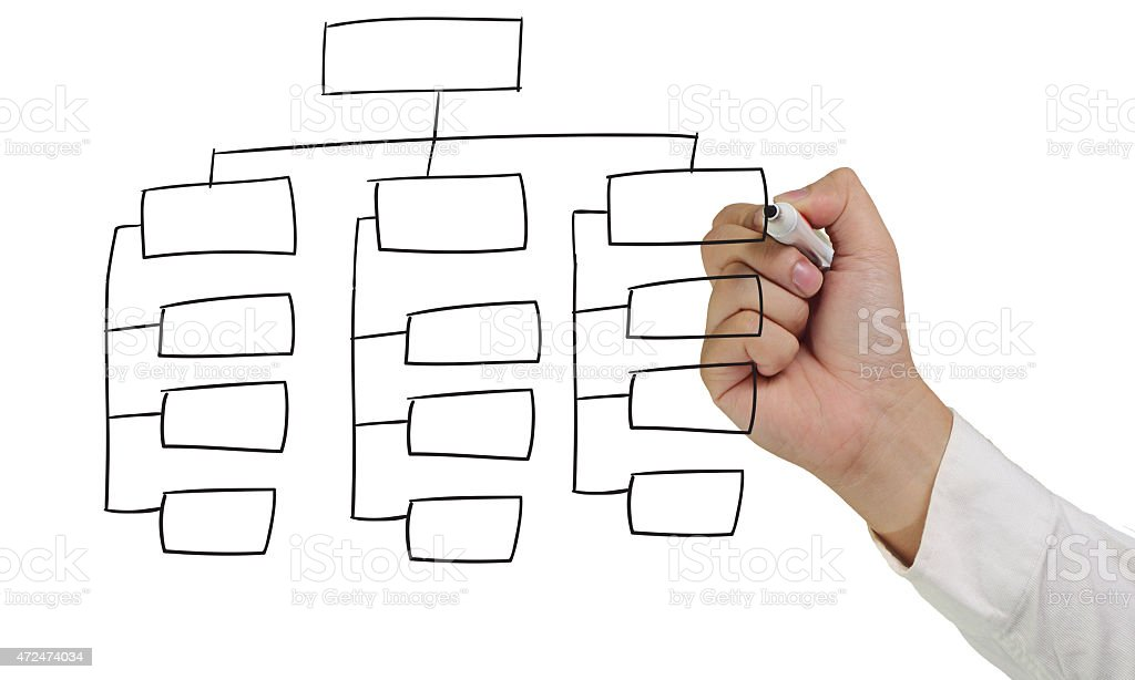 Structure Diagram stock photo