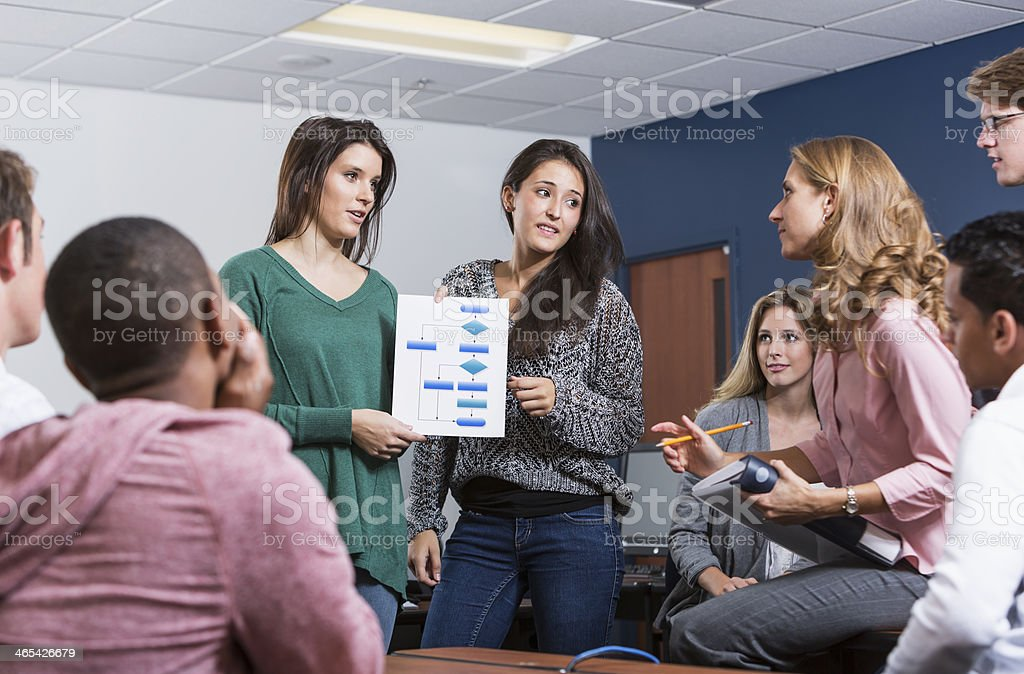 Students presenting report to class, teacher and classmates watch royalty-free stock photo