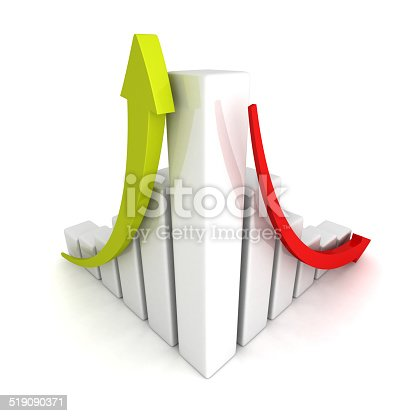 831745600istockphoto success and crisis financial bar chart with arrows 519090371