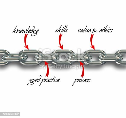 Leadership chain