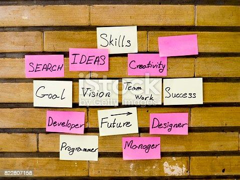 istock Success Brainstorming Wall 822807158