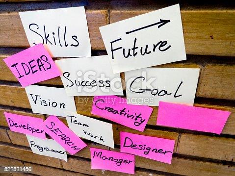 istock Success Brainstorming Wall 822821456