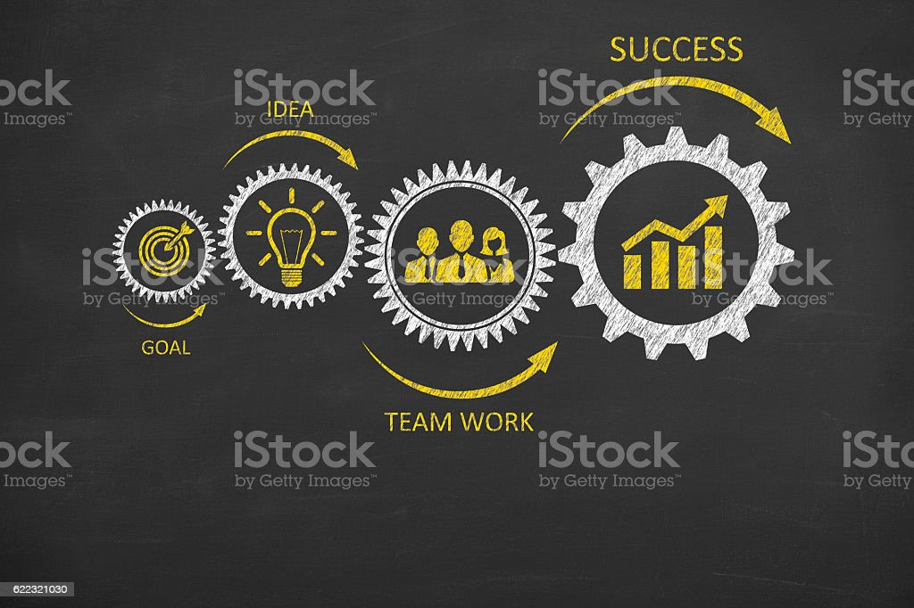 Success Concept Gear on Chalkboard Background stock photo
