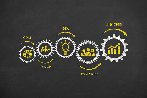 Express using gears. The road to success. Goal, vision, ida, teamwork concepts brings success. Business man is drawing on chalkboard. Success Concepts on Blackboard Background.