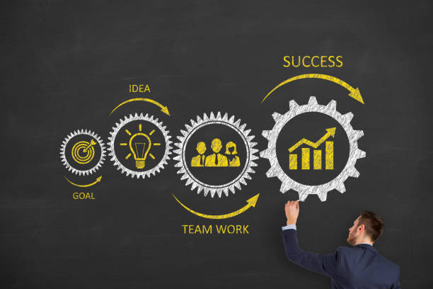 Success Concepts on Blackboard Background stock photo
