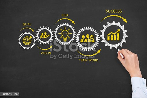 istock Success Gear Concept Drawing on Blackboard 483282182