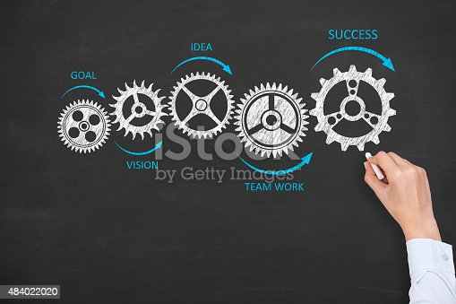 istock Success Gear Concept Drawing on Blackboard Texture 484022020
