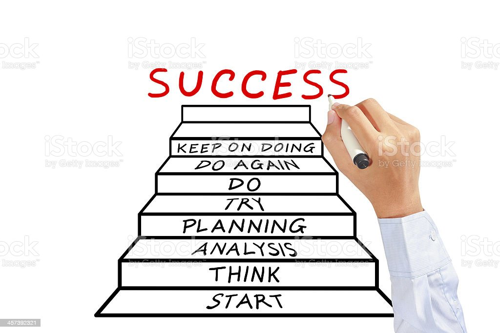 success is target stock photo