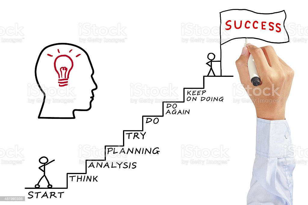 success is target royalty-free stock photo