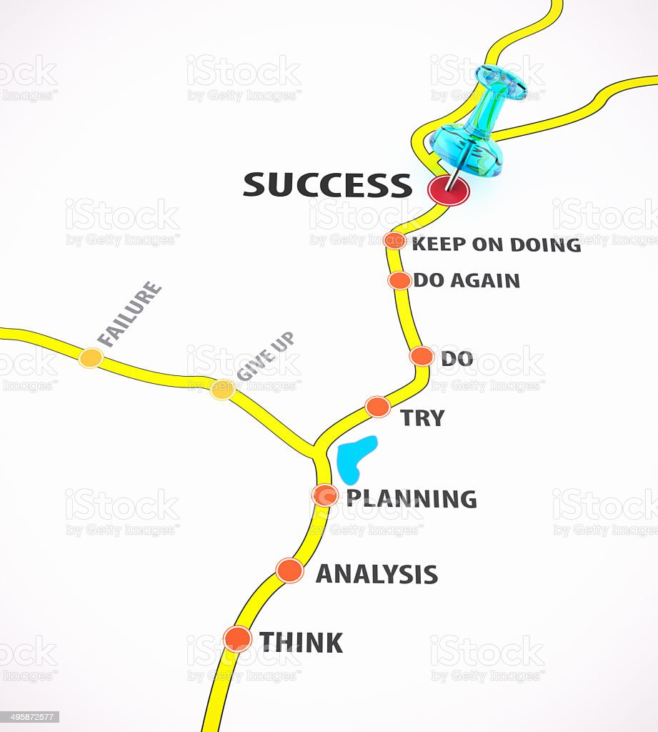Success Map Concept stock photo