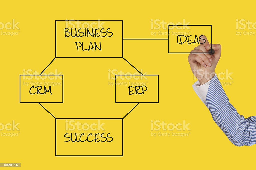 Success plan stock photo
