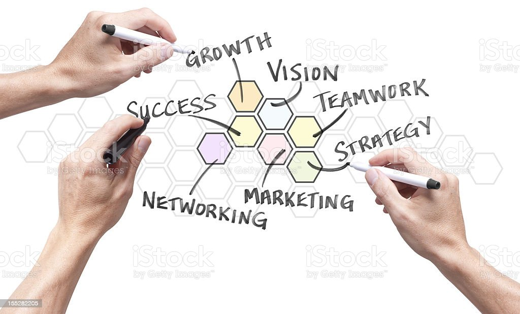 Success Planning Session royalty-free stock photo