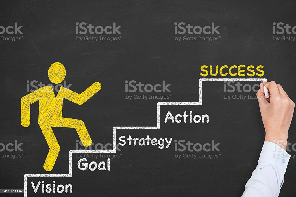 Success Steps on Chalkboard stock photo