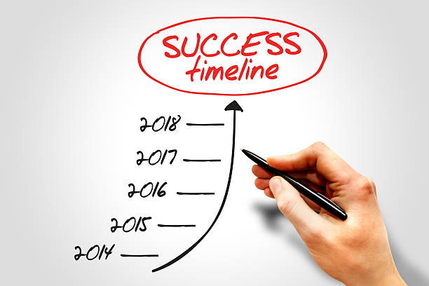Success timeline Success timeline, business concept 2014 stock pictures, royalty-free photos & images