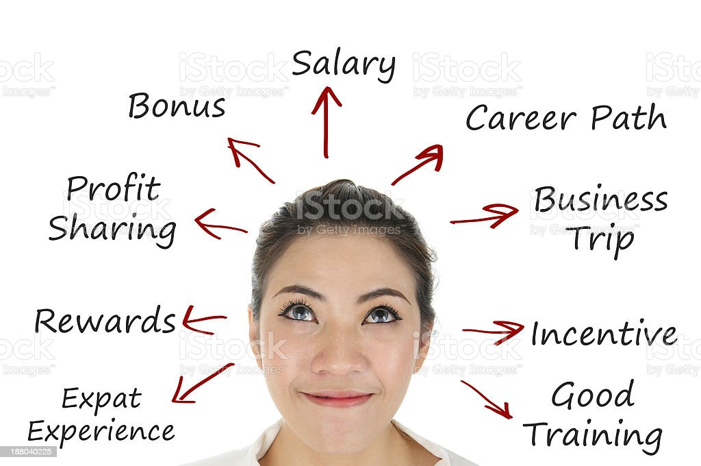 Successful business woman with reward development plan for career path stock photo