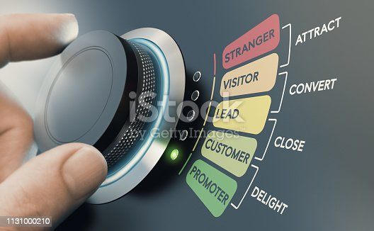 istock Successful Inbound Marketing Campaign Concept. Leads Generation, Convert Strangers to Promoters. 1131000210