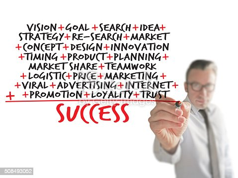453611003istockphoto Successful Internet Formula 508493052