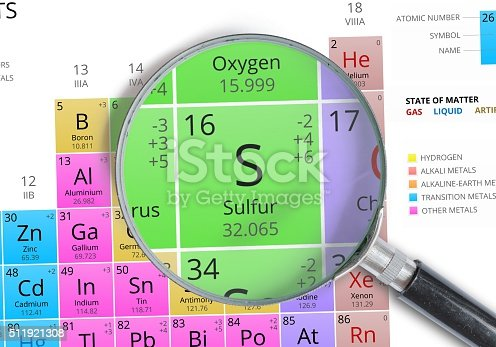 Sulfur - Element of Mendeleev Periodic table magnified with magnifying glass