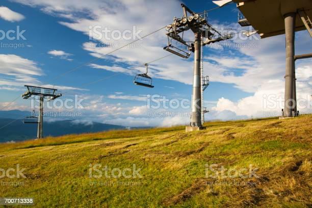 Photo of Summer landscape in Gerlitzen Apls