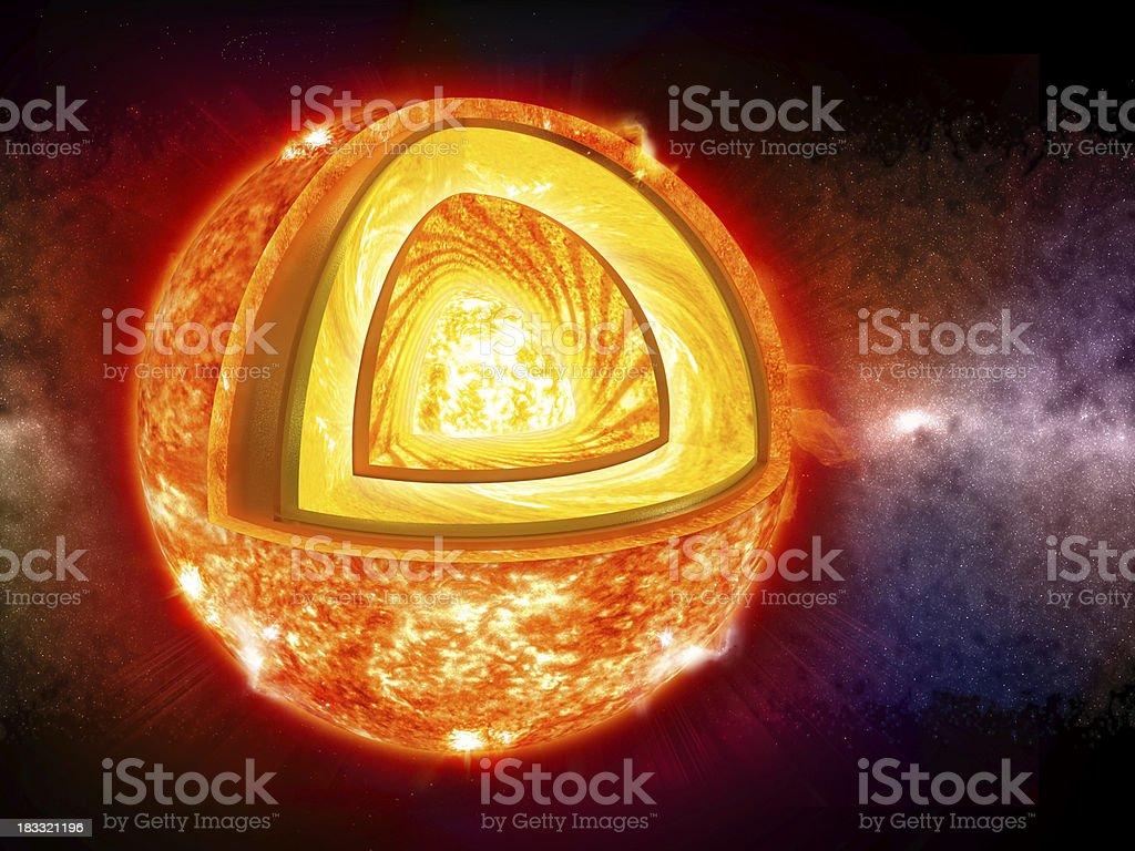 Sun - layers stock photo