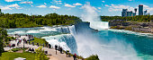 Panoramic view of Niagara Falls
