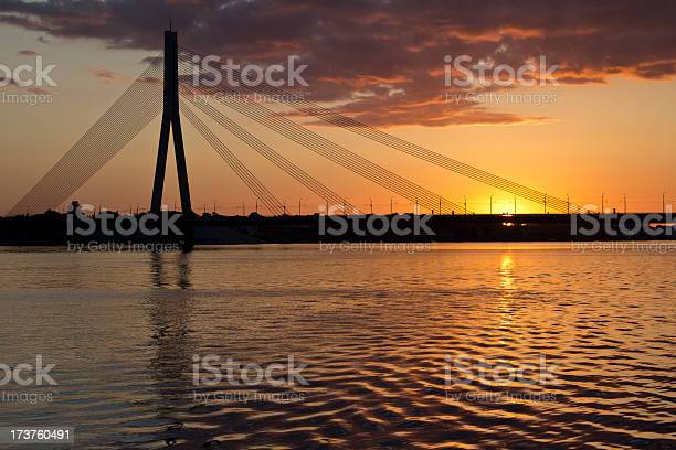 Sunset over Vanshu Bridge