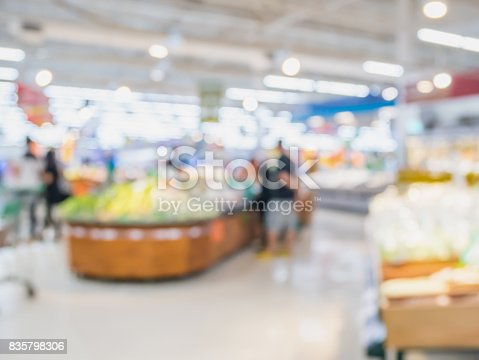 istock supermarket grocery store abstract blur background 835798306